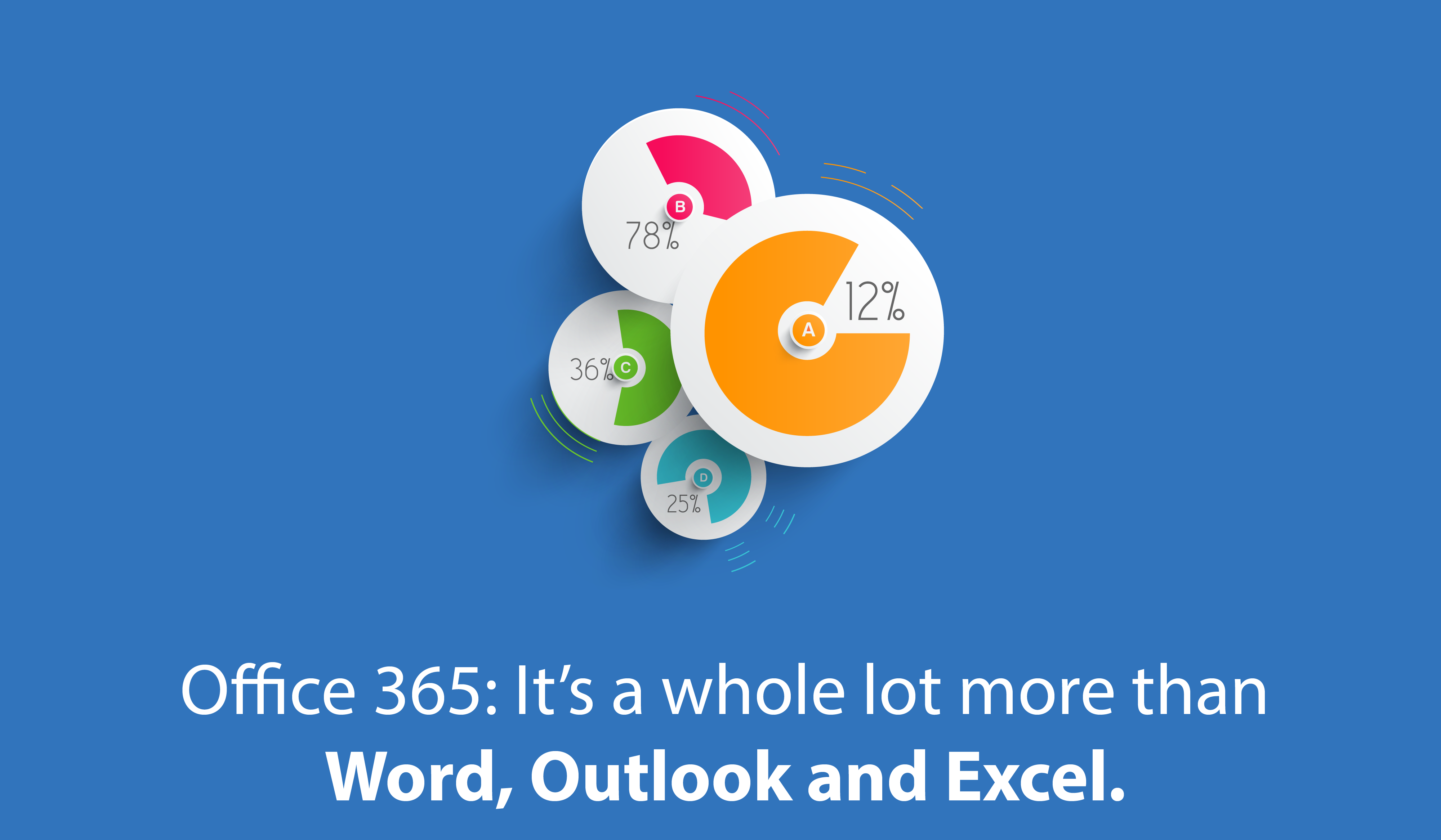 Office 365 – It's a whole lot more than Word, Outlook and Excel.